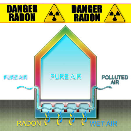 radon: The message danger radon written on a yellow stripe - concept image