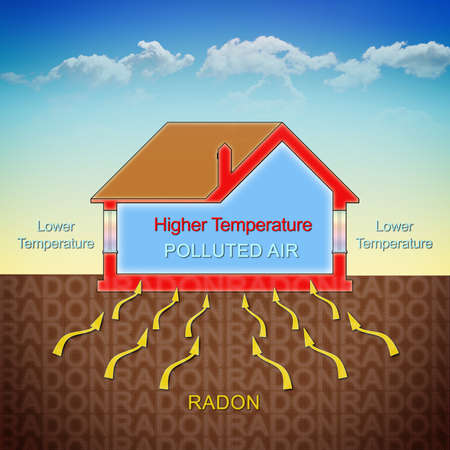 How radon gas enters into our homes due to the temperature difference - concept illustration with a cross section of a building Foto de archivo