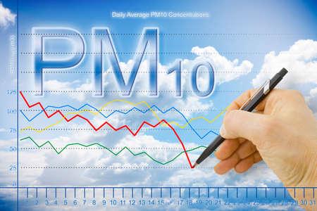 空気中の粒子状物質放出(PM10)に関するチャートを手描き - コンセプトイメージ 写真素材
