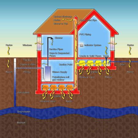 El peligro del gas radón en nuestros hogares: ilustración del concepto Foto de archivo
