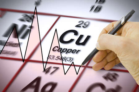 Hand drawing a graph about Copper chemical element - concept image with the Mendeleev periodic table