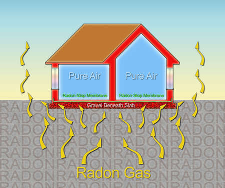 How to protect your home from radon gas thanks to a polyethylene membrane radon barrier - concept illustration with a cross section of a building.
