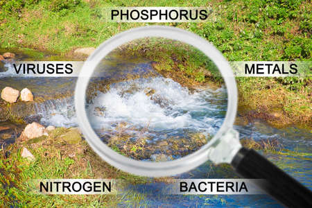 Control of purity, quality and pollution of water in nature - concept image with water of a stream seen through a magnifying glass.