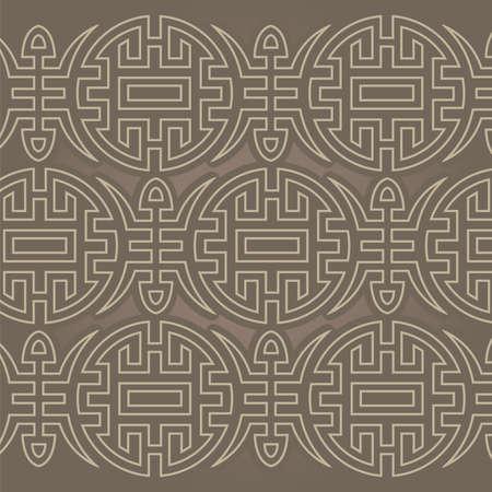 중국어 장수 패턴