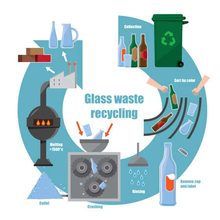 Infographic diagram of glass waste recycling process Illusztráció