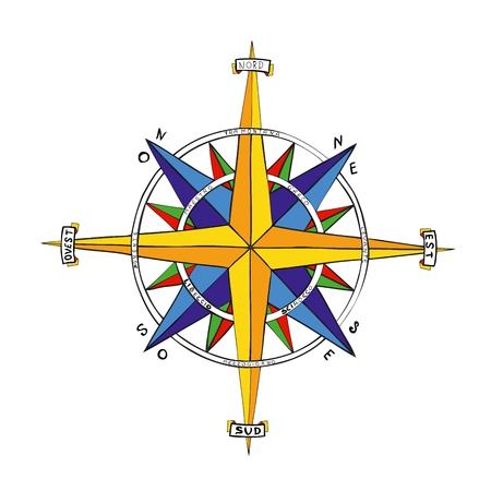 puntos cardinales: Rosa de los vientos