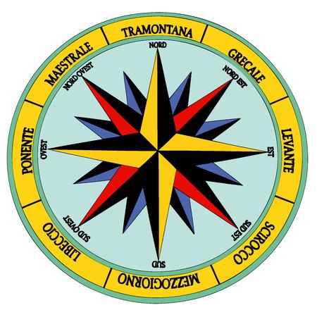 puntos cardinales: La Rosa de los Vientos - representación gráfica de la procedencia de los vientos