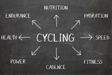 cadence: Cycling Diagram on Blackboard