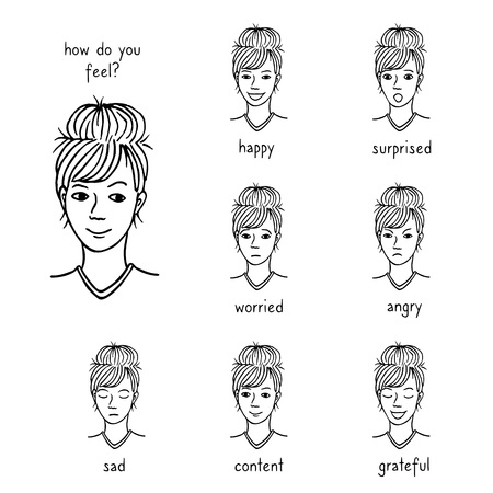 Hand drawn illustration of a womans face revealing various emotions and feelings, such as happiness, surprise, sadness, worry, anger, gratitude