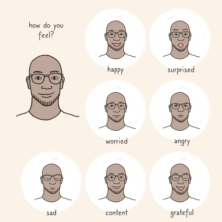Hand drawn illustration of a mans face revealing various emotions and feelings, such as happiness, surprise, sadness, worry, anger, gratitude