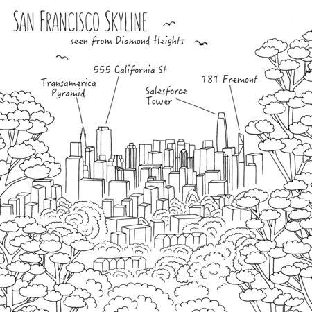 Handgetekende schets van de skyline van San Francisco gezien vanaf Diamonds Heights met de meest zichtbare wolkenkrabbers