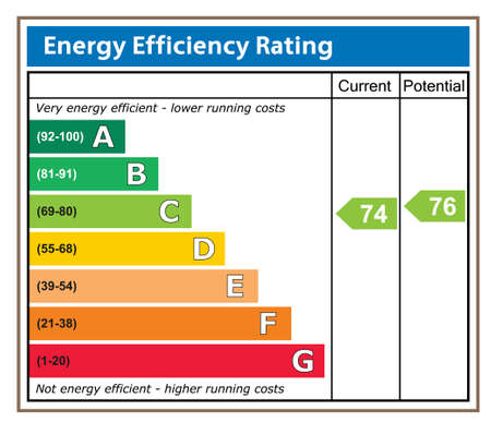 rated: Energy Efficiency Rating Illustration