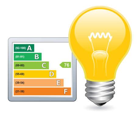 eficiencia energetica: Bombilla de la luz y la calificaci�n de eficiencia energ�tica