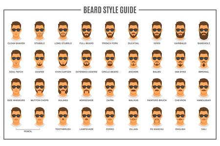 수염 스타일 가이드. 얼굴 유형 벡터 일러스트 레이 션. 콧수염과 남자 모델 얼굴 컬렉션 집합 수염을 설정합니다. 벡터 포스터 디자인입니다. 흰색 배 스톡 콘텐츠