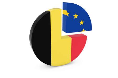 european flags: Belgian and European Flags Pie Chart 3D Illustration