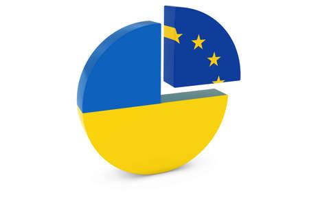 european flags: Ukrainian and European Flags Pie Chart 3D Illustration Stock Photo