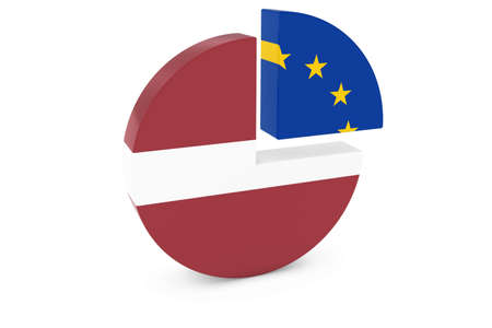european flags: Latvian and European Flags Pie Chart 3D Illustration