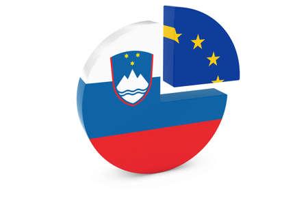 european flags: Slovenian and European Flags Pie Chart 3D Illustration