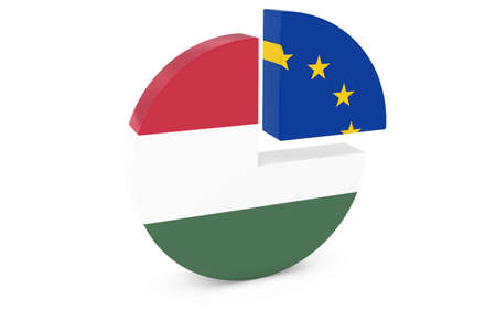 european flags: Hungarian and European Flags Pie Chart 3D Illustration