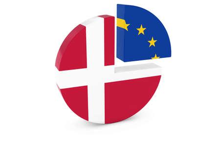 european flags: Danish and European Flags Pie Chart 3D Illustration Stock Photo