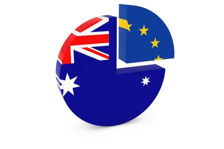 european flags: Australian and European Flags Pie Chart 3D Illustration