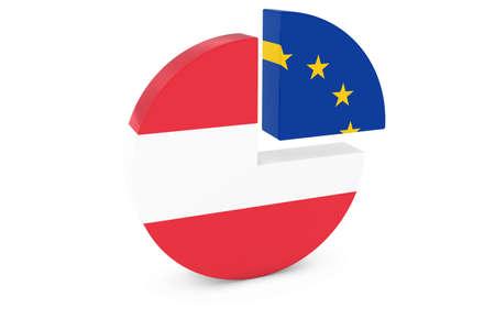 austrian: Austrian and European Flags Pie Chart 3D Illustration Stock Photo
