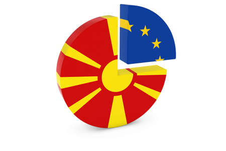 european flags: Macedonian and European Flags Pie Chart 3D Illustration Stock Photo