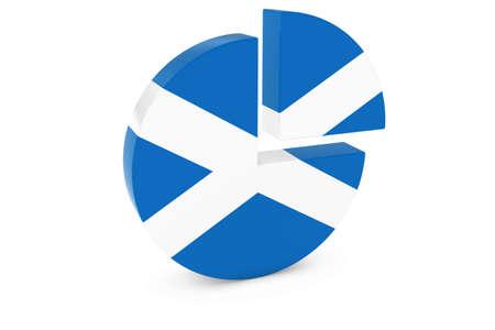 scottish flag: Scottish Flag Pie Chart - Flag of Scotland Quarter Graph 3D Illustration Archivio Fotografico