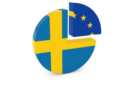 european flags: Swedish and European Flags Pie Chart 3D Illustration