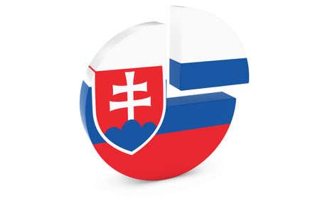 slovakian: Slovakian Flag Pie Chart - Flag of Slovakia Quarter Graph 3D Illustration