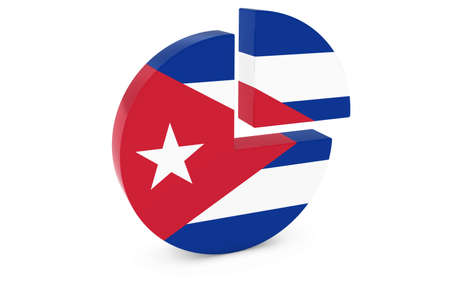 cuban flag: Cuban Flag Pie Chart - Flag of Cuba Quarter Graph 3D Illustration Stock Photo