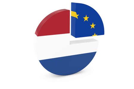 european flags: Dutch and European Flags Pie Chart 3D Illustration Stock Photo