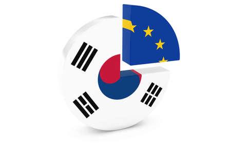 european flags: South Korean and European Flags Pie Chart 3D Illustration