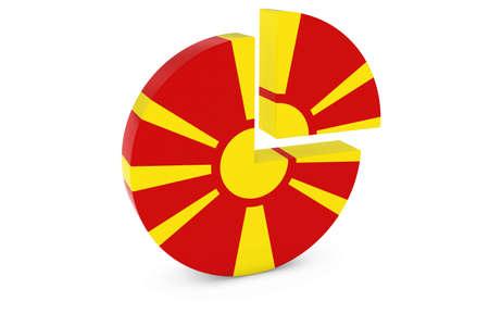macedonian flag: Macedonian Flag Pie Chart - Flag of Macedonia Quarter Graph 3D Illustration