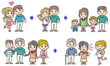 Family circulation Stock Photo - 15344377