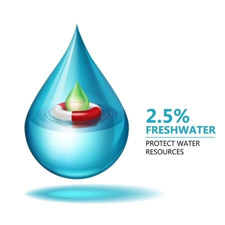 ahorrar agua: gr�fico de un goteo de expresar la protecci�n de los recursos de agua dulce y de agua dulce s�lo ocupa 2 5 de la cantidad total de agua de la tierra Vectores