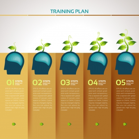 Teaching or employee training, Adopt the measures in step by step Vector