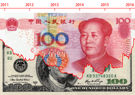 upvaluation: usd and rmb exchange rate graphic from 2011 to 2016 Stock Photo