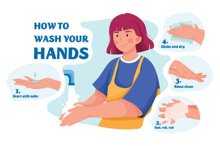 Wash your hands Vector Illustration concept. Can use for web banner, infographics, hero images. Flat illustration isolated on white background.