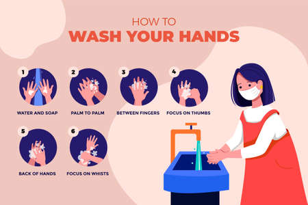 Wash your hands to prevent corona virus Vector Illustration concept. Can use for web banner, infographics, hero images. Flat illustration isolated on white background.