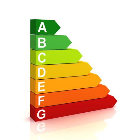 energy efficiency bar chart 3d illustration isolated on white background Imagens