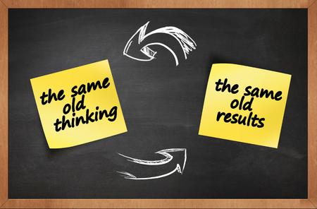 decepcionado: el mismo pensamiento antiguo y decepcionantes resultados de bucle cerrado, o el concepto de retroalimentación negativa mentalidad Foto de archivo