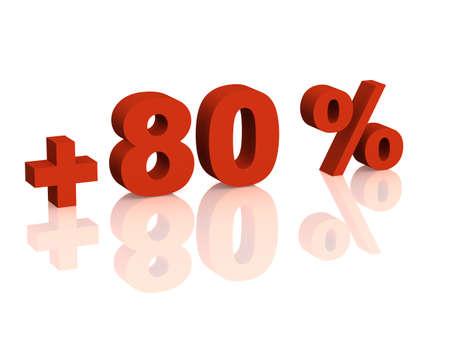 achtzig: Red 3d Inschrift - plus von achtzig Prozent. Objekte �ber white