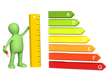 3d puppet with ruler and energy efficiency rating Stock Photo - 9249834