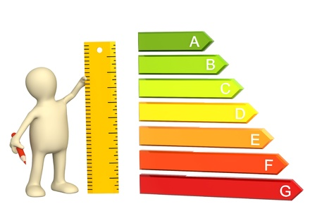 3d puppet with ruler and energy efficiency rating Stock Photo - 9249832