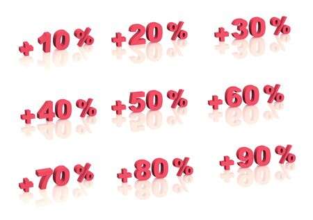 Set of plus percent. Numbers of red color with plus symbol a glossy white surface. 3d render