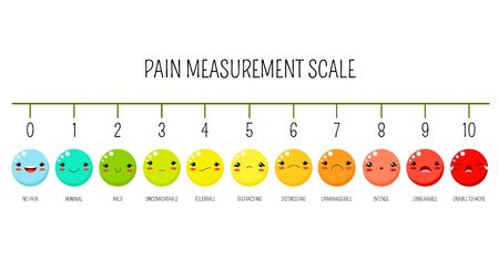 Horizontal pain measurement scale. Emoji icons with fill color for assessment tool. Level indicator stress pain with smiley faces. Pain Medical Diagnosis Scale. Visual chart. Vector illustration EPS8