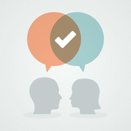 positivity: Dialog about positivity