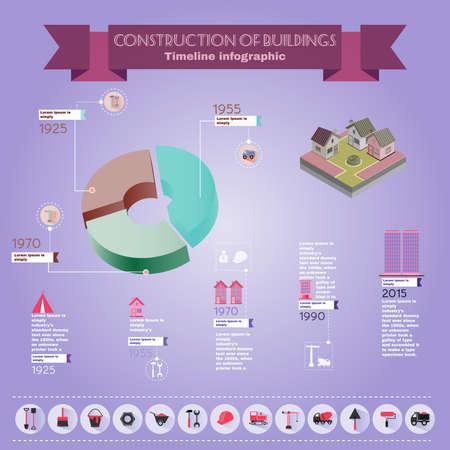 円グラフの構造図。建物建設インフォ グラフィックのベクター イラストです。信頼できる不動産会社のプレゼンテーション テンプレート。