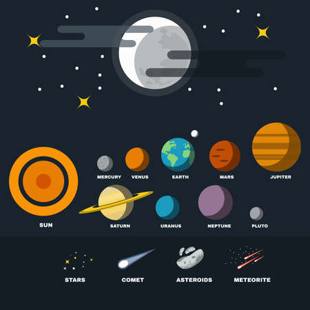 meteorites: Solar System Planets, Stars, Asteroids, Meteorites and Comet. Astronomy Course Materials. Galaxy Planets set. Starry Night Sky with Full Moon. Vector digital illustration.